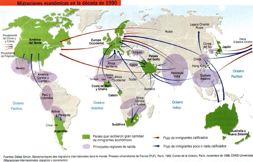 Migraciones19902000