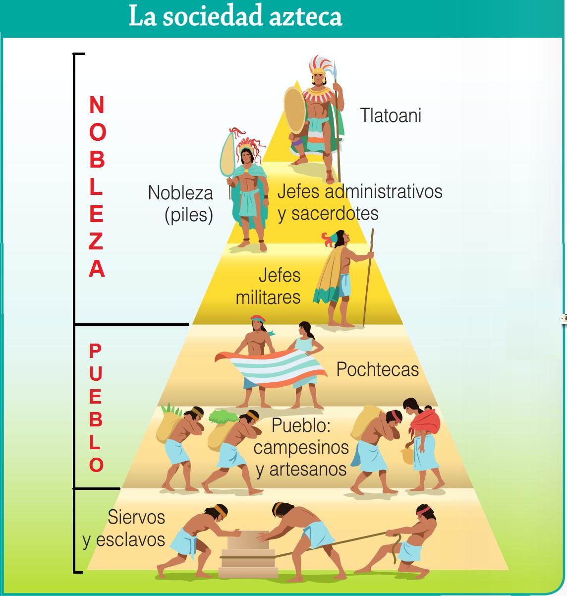 mex Sociedad Azteca