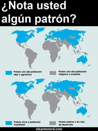 religion por paises