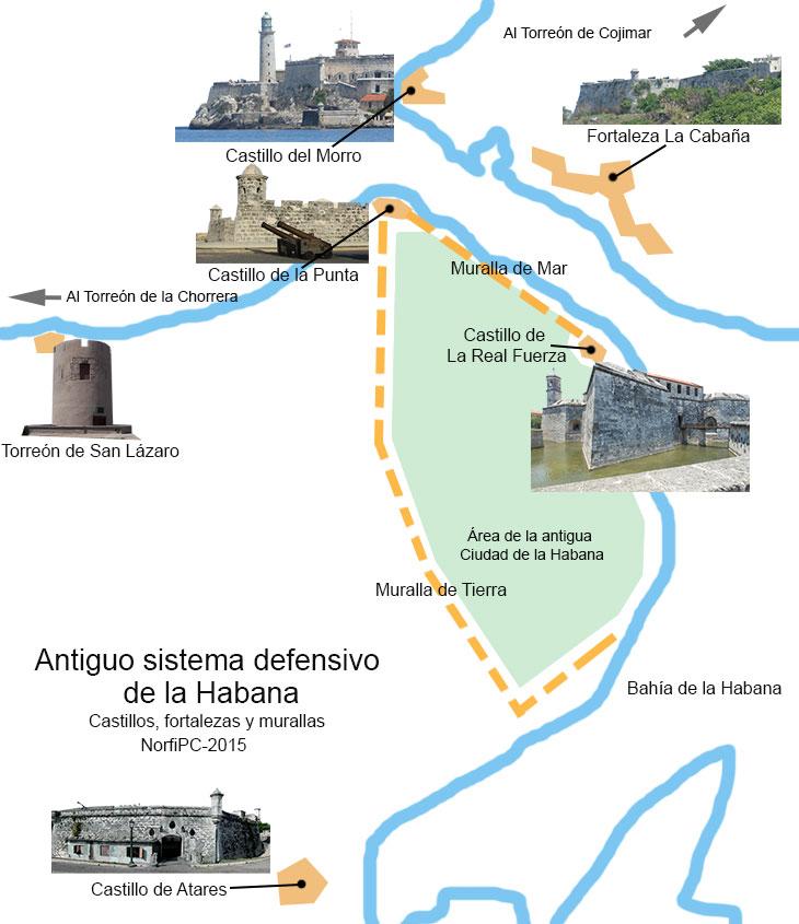 mapa-ubicacion-fortificaciones-habana